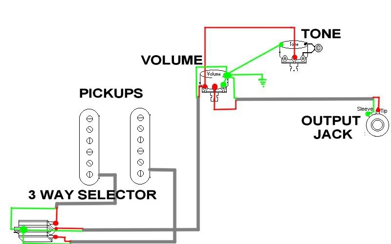 Z Wiring Diagrams